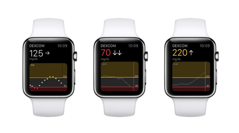 Monitorare il livello di glicemia dall'Apple Watch